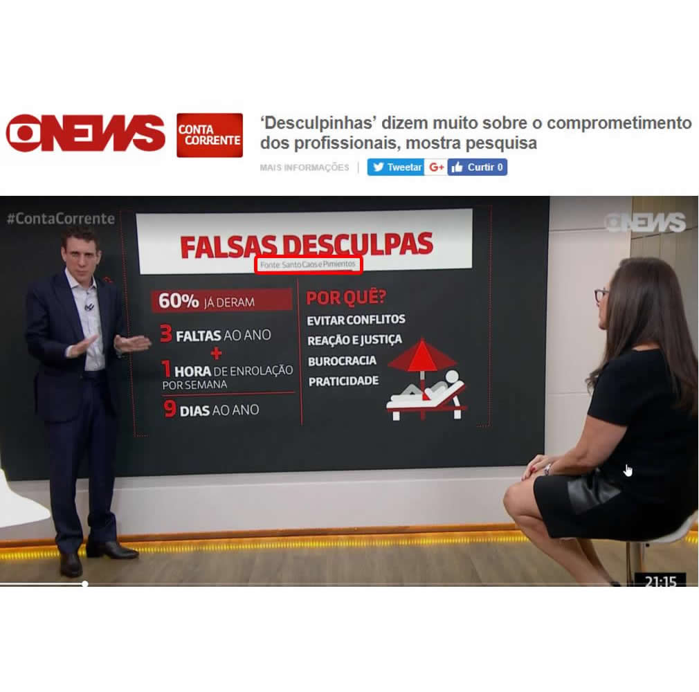 Clientes Santo Caos e Pimientos - Veículos Globo News